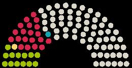 A Parlament diagrammja Deutscher Bundestag Németország a témához fűződő petícióhoz Abschaffung der Mundschutz- bzw. Maskenpflicht in Deutschland