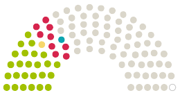 Tableau des opinions du Parlement Thüringer Landtag Thuringe à la pétition avec le sujet Kita-Öffnung: Gegen Wechselmodell & Hygienevorschriften die päd. Konzepte untergraben
