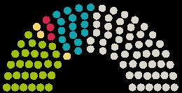 A Parlament diagrammja Deutscher Bundestag Németország a témához fűződő petícióhoz Keine Fahrverbote Für Motorräder An Sonn- Und Feiertagen
