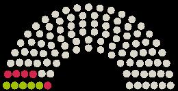 Elenco dei pareri del Parlamento Stadtrat Neunburg vorm Wald sulla petizione con l'argomento Das Neunburger Freibad öffnen!  –  Finanzierung der Mehrkosten durch die Stadt Neunburg vorm Wald