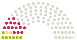 Carta de pareceres do Parlamento Stadtrat Monheim am Rhein para a petição com o tema Gegen den Kahlschlag am Monheimer Tor - Für eine Planung mit den Bäumen