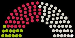"""A Parlament diagrammja Niedersächsischer Landtag Alsó-Szászország a témához fűződő petícióhoz Einführung eines Unterrichtsfaches """"Ernährungs- und Verbraucherbildung"""" in Niedersachsen"""