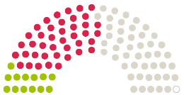 """Tableau des opinions du Parlement Niedersächsischer Landtag Basse-Saxe à la pétition avec le sujet Einführung eines Unterrichtsfaches """"Ernährungs- und Verbraucherbildung"""" in Niedersachsen"""
