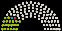 A Parlament diagrammja Deutscher Bundestag Németország a témához fűződő petícióhoz Es ist 2020. Catcalling sollte strafbar sein.