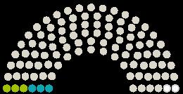 A Parlament diagrammja Kreistag Ravensburg járás a témához fűződő petícióhoz Unterstützung von Familien soll bleiben und der kostenlose Windelsack im Landkreis Ravensburg auch!