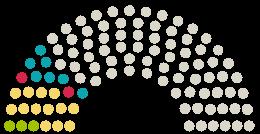 A Parlament diagrammja Bayerischer Landtag Bajorország a témához fűződő petícióhoz Sofortige Abschaffung der Maskenpflicht im Unterricht für Kinder in Bayern