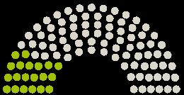 A Parlament diagrammja Deutscher Bundestag Németország a témához fűződő petícióhoz Schutz vor Kinderpornographie & sexueller Gewalt #KinderSchützen #BetroffeneStützen