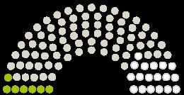 Diagram of Parliament's  Bad Kreuznach opinions on the petition on the subject of Lasst unser Freibad Ost im Stadtteil Bosenheim nicht untergehen! STOPPT DAS SCHWIMMBADSTERBEN!