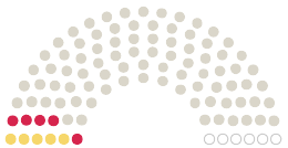 "Схема на становища от Парламента Gemeinderat Aulendorf към петицията с темата Lebenswert Wohnen, statt Wohnbunker - ""Solidarische Gemeinschaft"" sofort anpacken!"