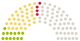 Elenco dei pareri del Parlamento Kreistag circondario di Böblingen sulla petizione con l'argomento Erhalt des Sulzbachsees ohne jegliche bauliche Veränderungen