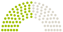 Elenco dei pareri del Parlamento Gemeinderat Gnarrenburg sulla petizione con l'argomento Eine Kinderrutsche für das Waldbad Gnarrenburg