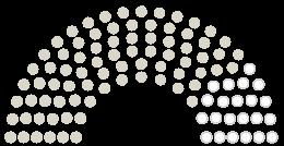 Diagram över parlamentets Gemeinderat Ammerbuch yttranden om petition med ämnet Fünf vor 12: für einen schöneren Schlossblick in Entringen