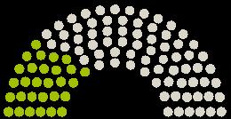 Diagrama de avize a Parlamentului  Leichlingen la petiția cu subiectul Strukturveränderungen und Einsparungen: Zukunft und Qualität der Musikschule Leichlingen in Gefahr!