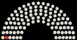 A Parlament diagrammja Deutscher Bundestag Németország a témához fűződő petícióhoz Änderung des §6 StVG - Gesetzesbeschluss zum Straßenverkehrsgesetz - Drucksache 432/21